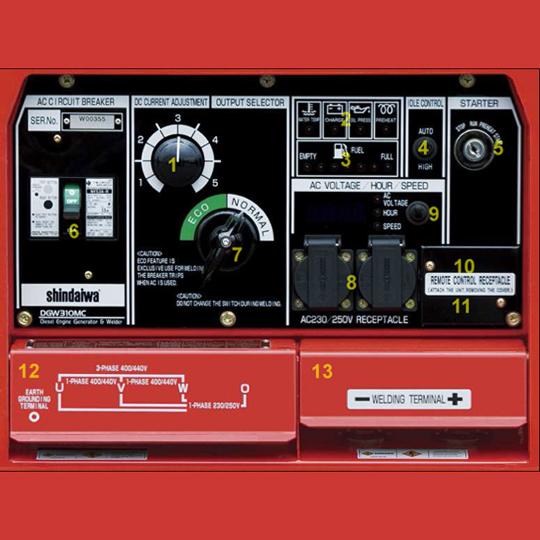 Панель управления автономного агрегата DGW310 МС/RS