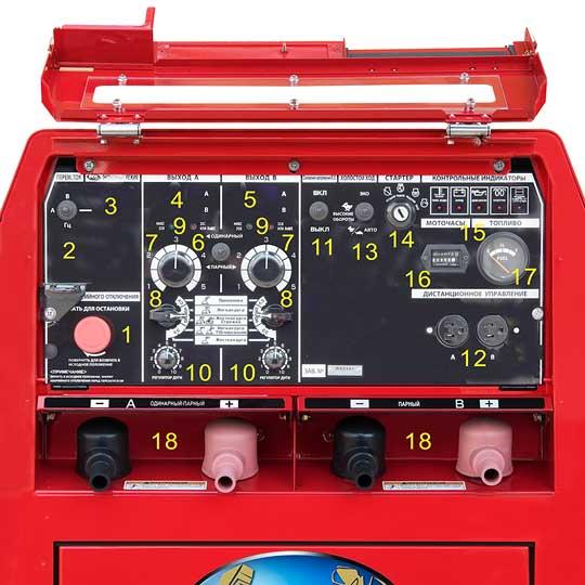 Описание панели управления DGW400 DMK