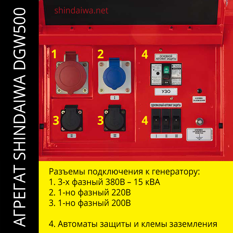 Роз'єми для підключення електроприладів