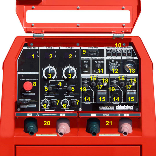 Панель управління зварювального агрегату DGW500 DM/RU