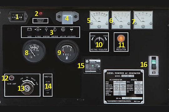 Панель управления DG25MK-400