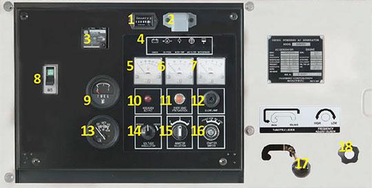 Панель управления дизельной электростанции DG60МI-400